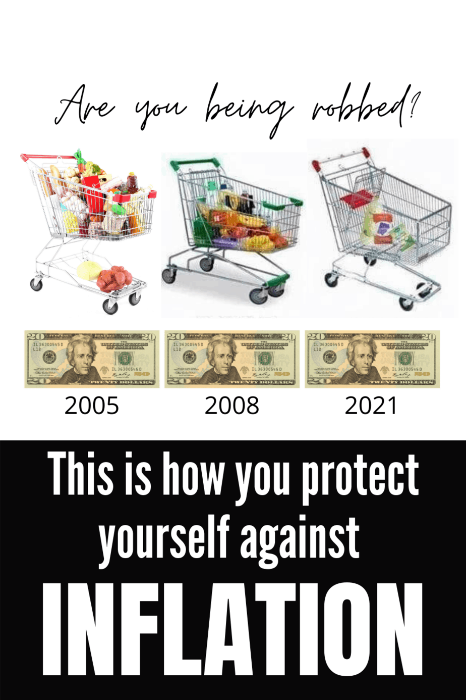 How do you protect yourself against inflation?